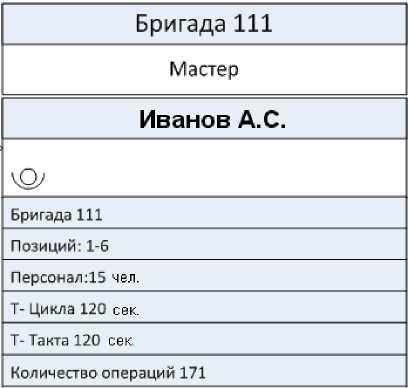 таблица параметров картирования
